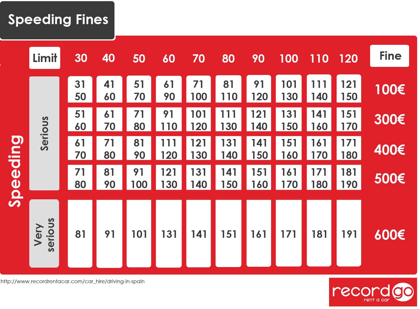 discount car rental coupons codes
