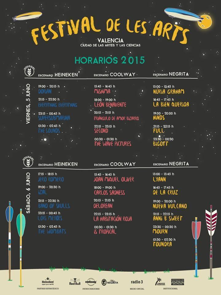 Horarios Festival de les Arts