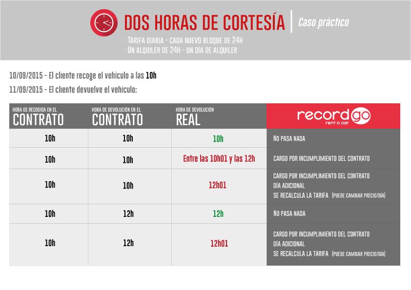 HORAS-DE-CORTESIA-CASO-PRACTICO-clientes
