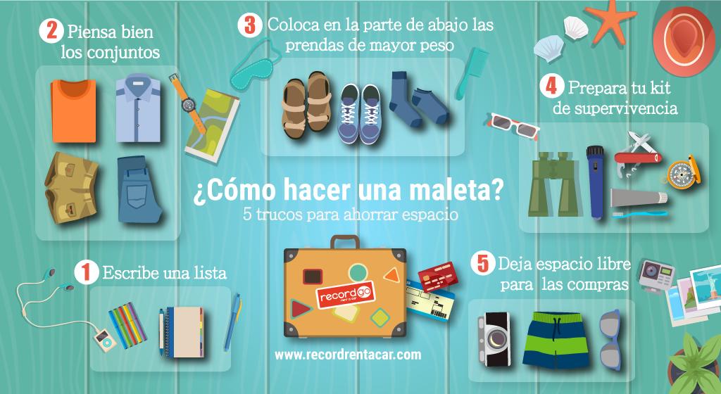 Infografía - Cómo hacer una maleta