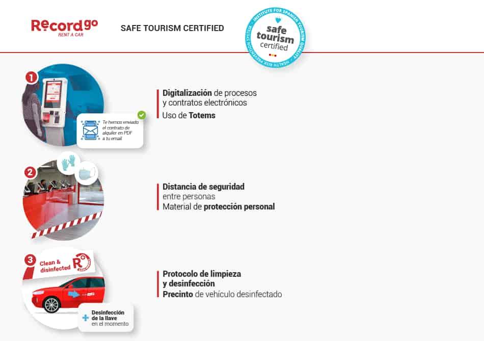 Safe Tourism Certified en Record go Rent a car